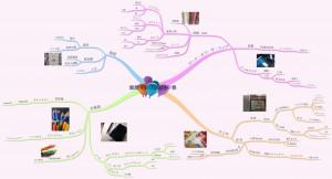 偏愛マップ2014年春