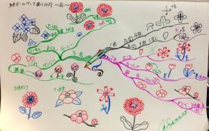 3colorsflowers